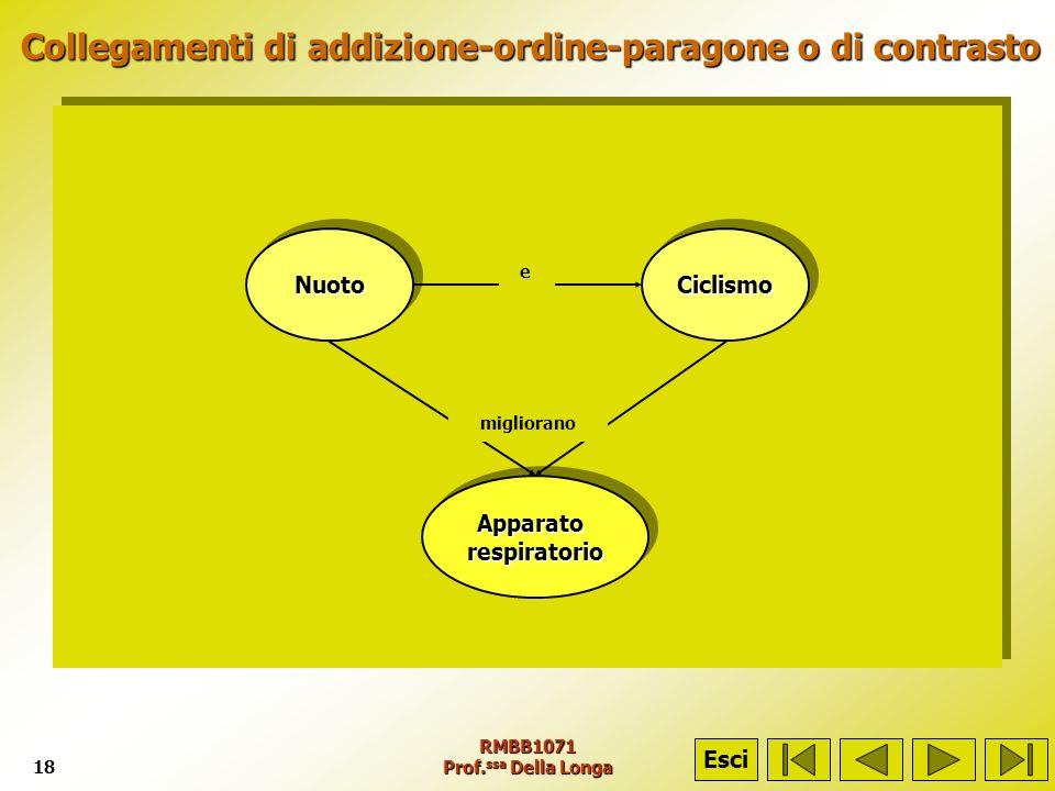 Collegamenti di addizione-ordine-paragone o di contrasto
