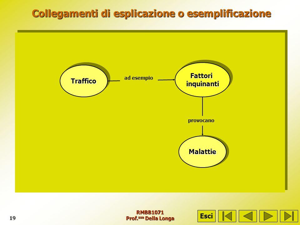 Collegamenti di esplicazione o esemplificazione