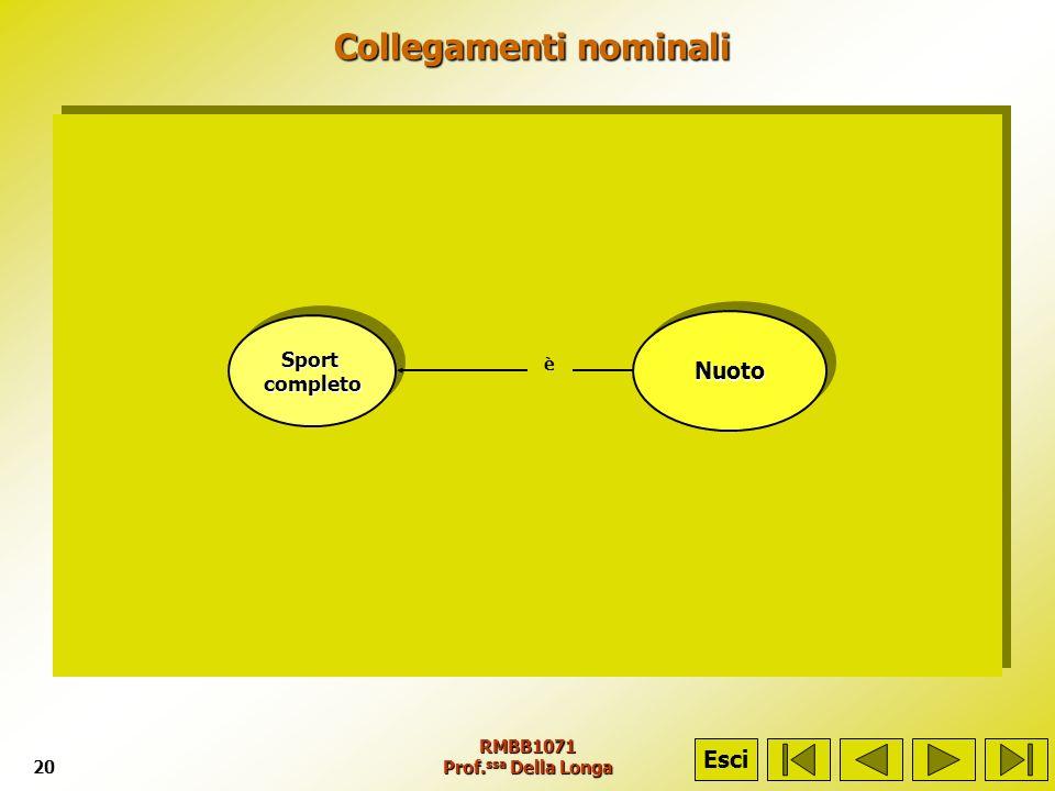 Collegamenti nominali