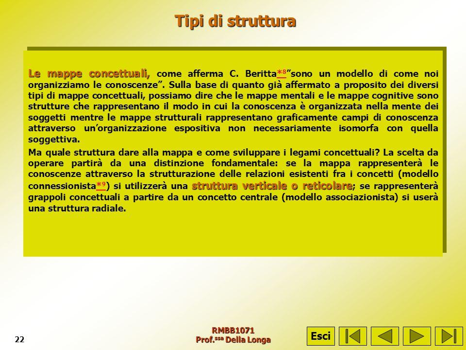 Tipi di struttura