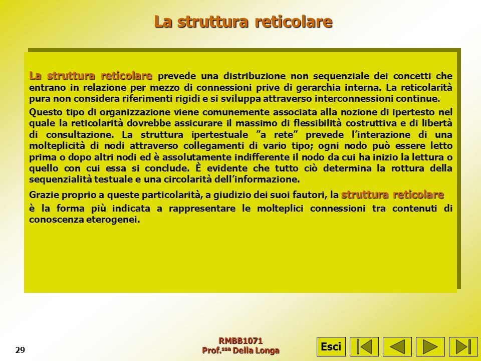 La struttura reticolare