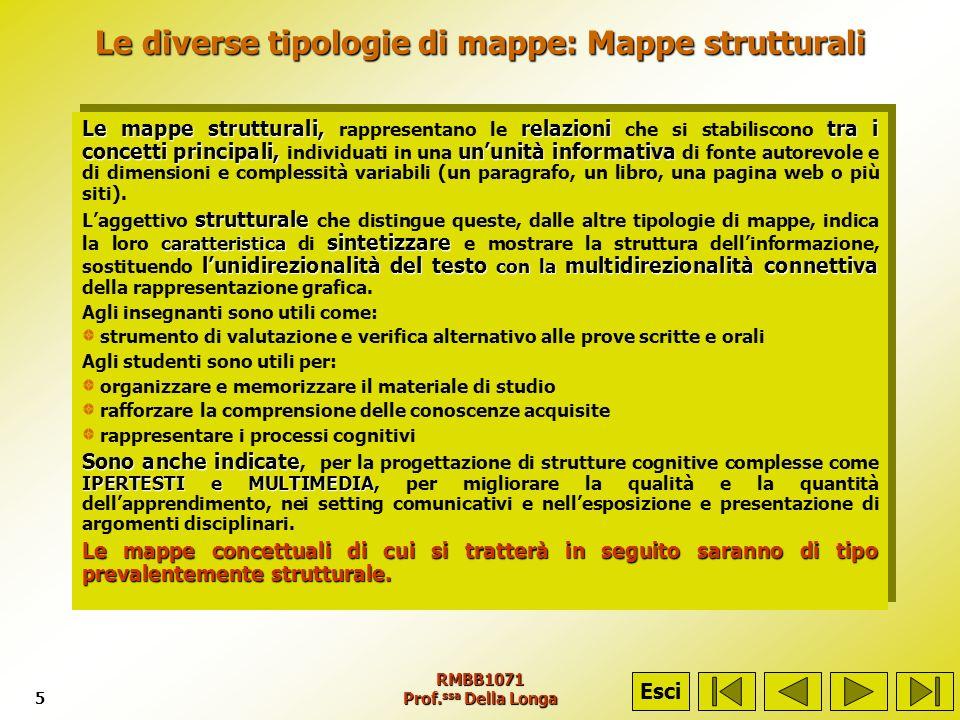 Le diverse tipologie di mappe: Mappe strutturali