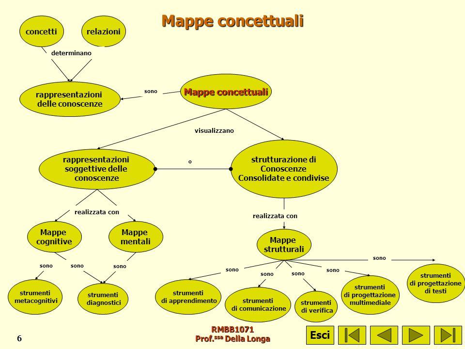 mappe concettuali nella didattica ppt video online scaricare