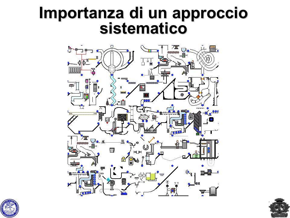Importanza di un approccio sistematico