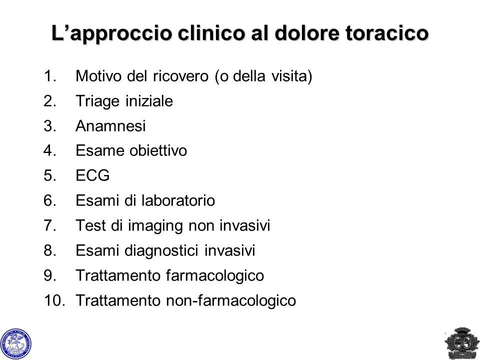 L'approccio clinico al dolore toracico