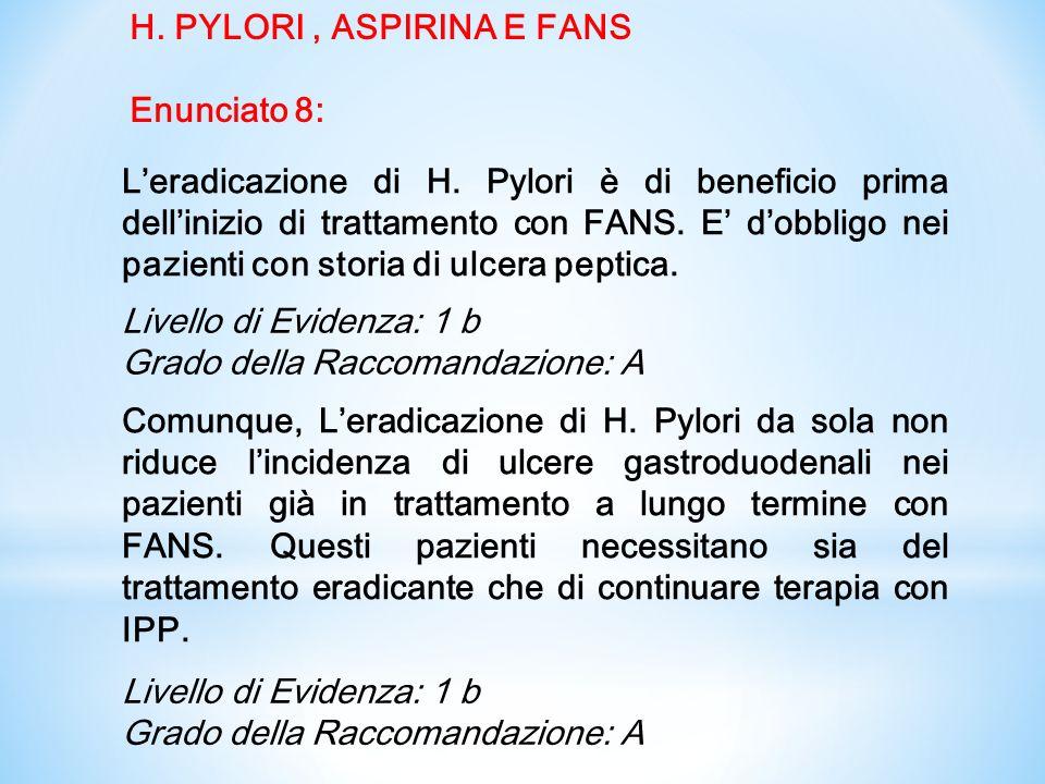 H. PYLORI , ASPIRINA E FANS