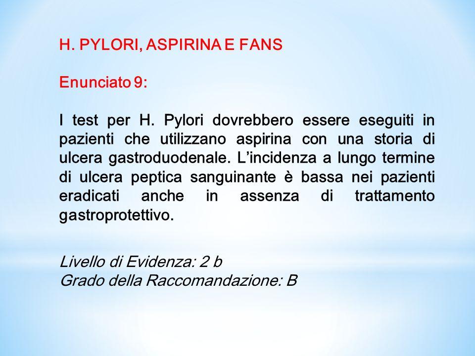 H. PYLORI, ASPIRINA E FANS
