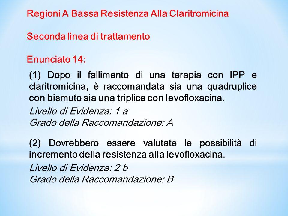 Regioni A Bassa Resistenza Alla Claritromicina
