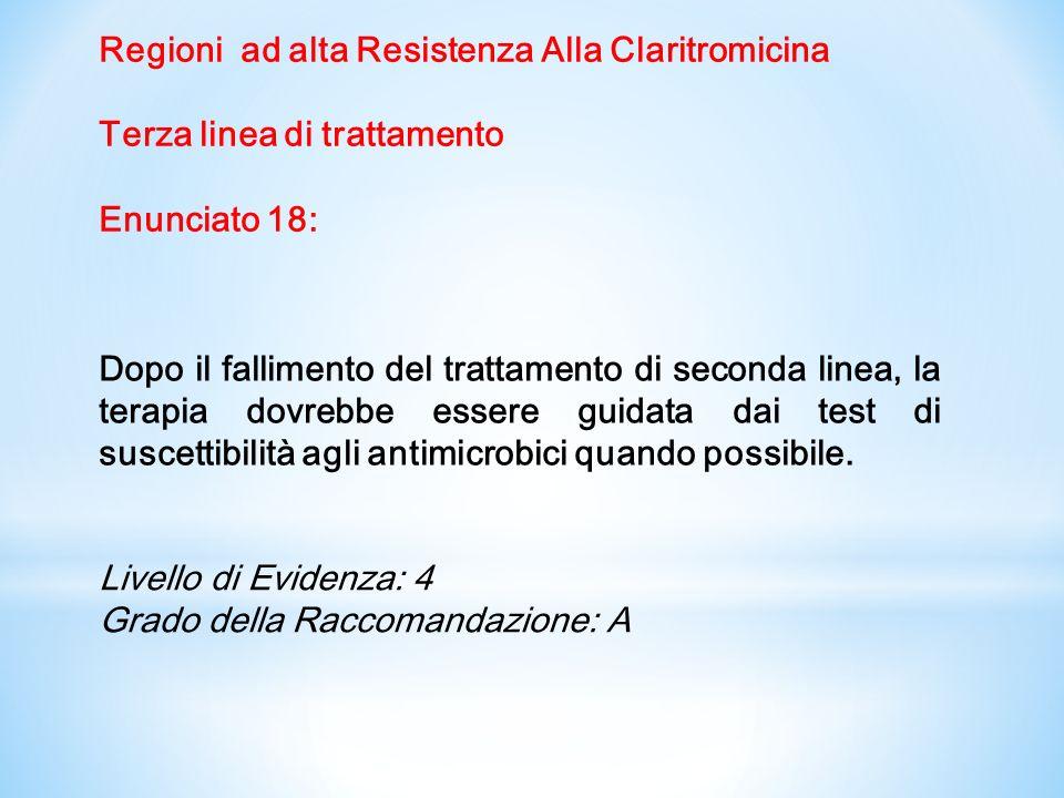 Regioni ad alta Resistenza Alla Claritromicina