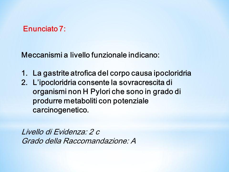 Enunciato 7: Meccanismi a livello funzionale indicano: La gastrite atrofica del corpo causa ipocloridria.