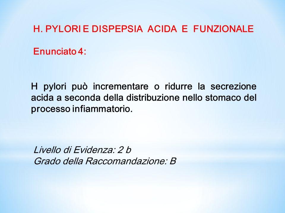 H. PYLORI E DISPEPSIA ACIDA E FUNZIONALE