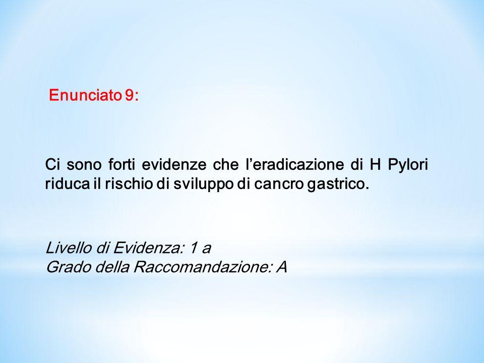 Enunciato 9: Ci sono forti evidenze che l'eradicazione di H Pylori riduca il rischio di sviluppo di cancro gastrico.