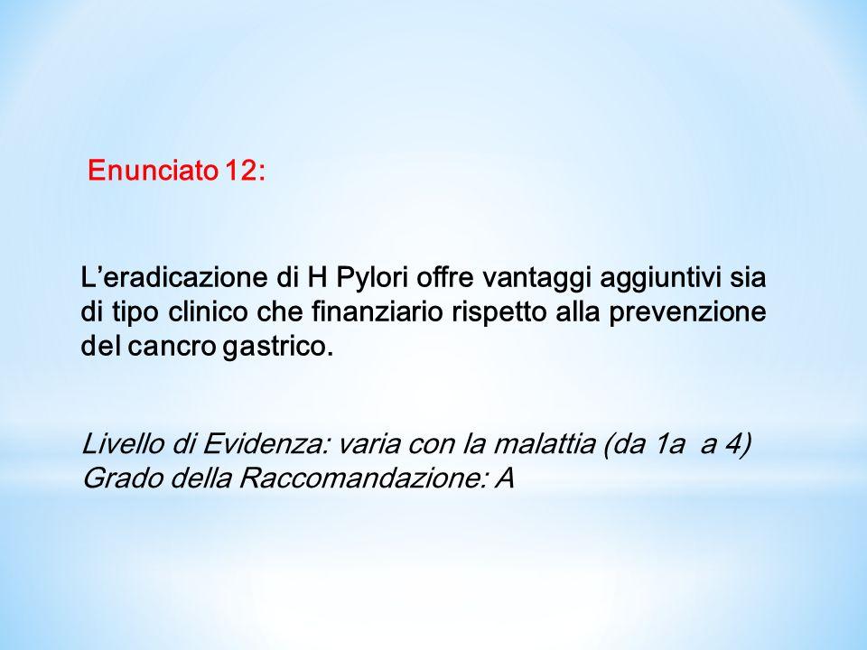 Enunciato 12: L'eradicazione di H Pylori offre vantaggi aggiuntivi sia di tipo clinico che finanziario rispetto alla prevenzione del cancro gastrico.
