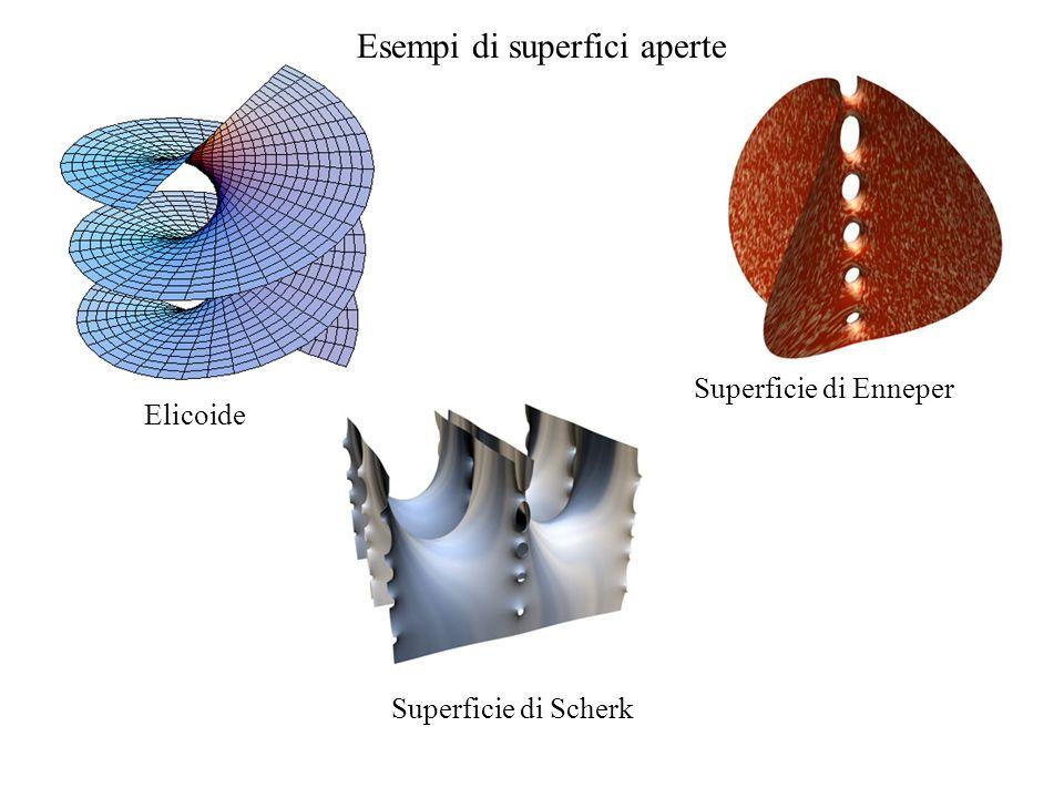 Esempi di superfici aperte