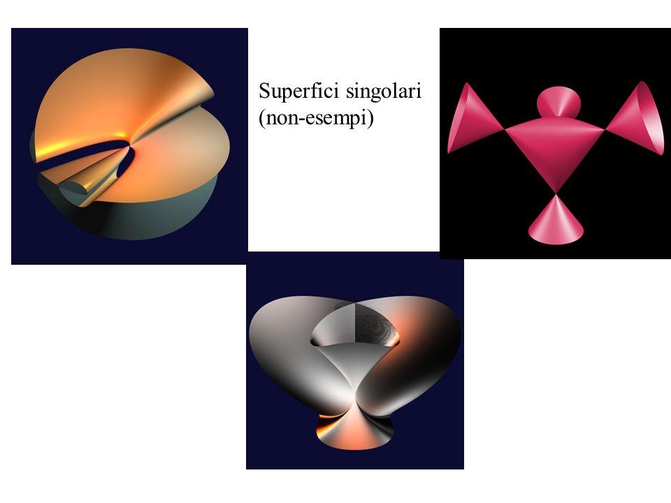 Superfici singolari (non-esempi)