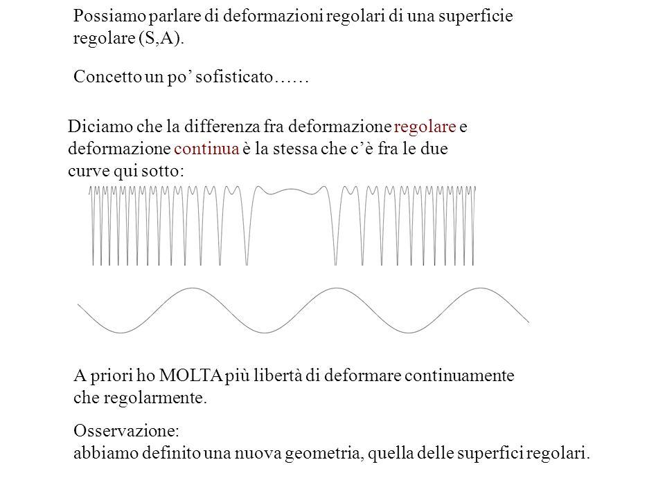 Possiamo parlare di deformazioni regolari di una superficie regolare (S,A).