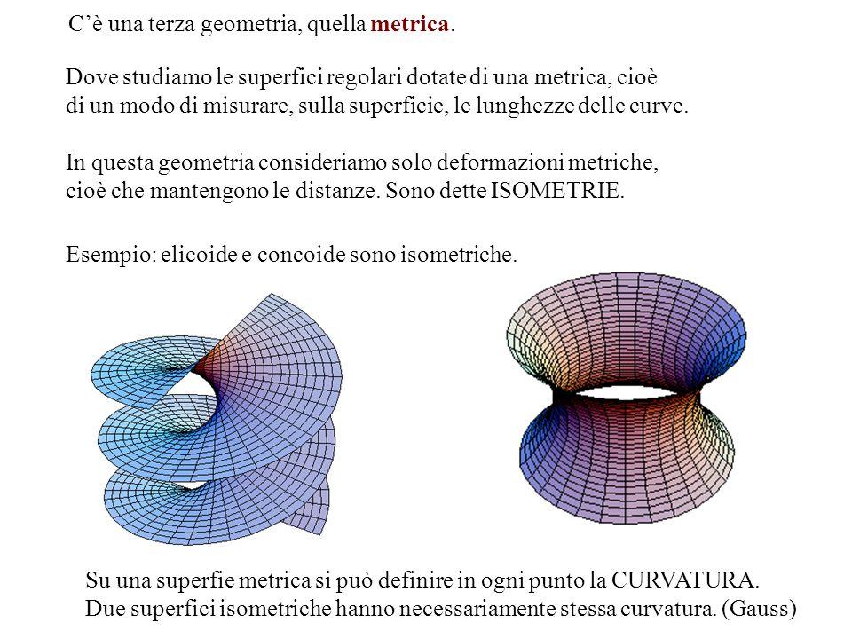 C'è una terza geometria, quella metrica.