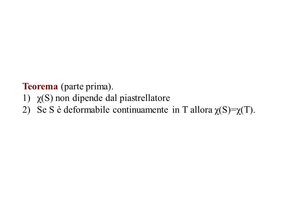 Teorema (parte prima). χ(S) non dipende dal piastrellatore.