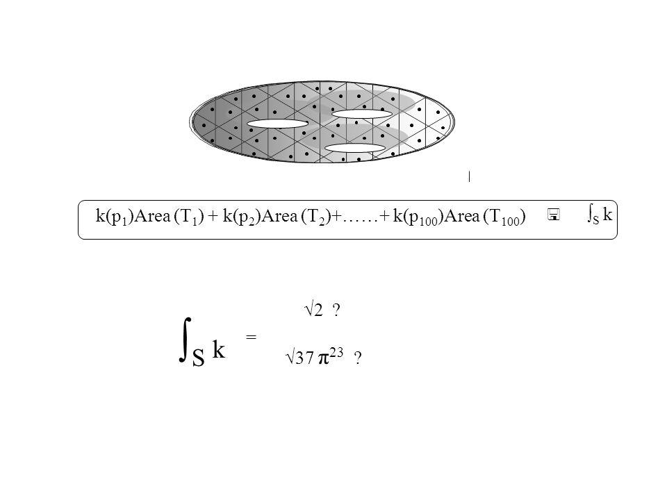 ∫S k k(p1)Area (T1) + k(p2)Area (T2)+……+ k(p100)Area (T100) √2