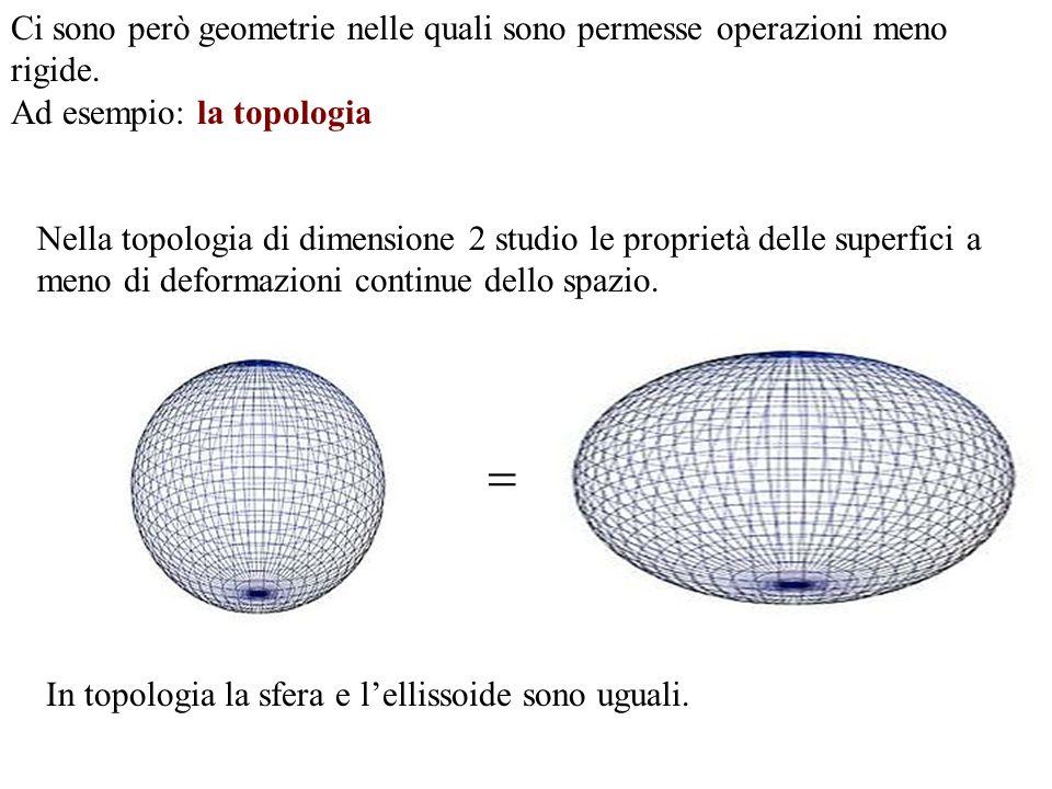 Ci sono però geometrie nelle quali sono permesse operazioni meno rigide.