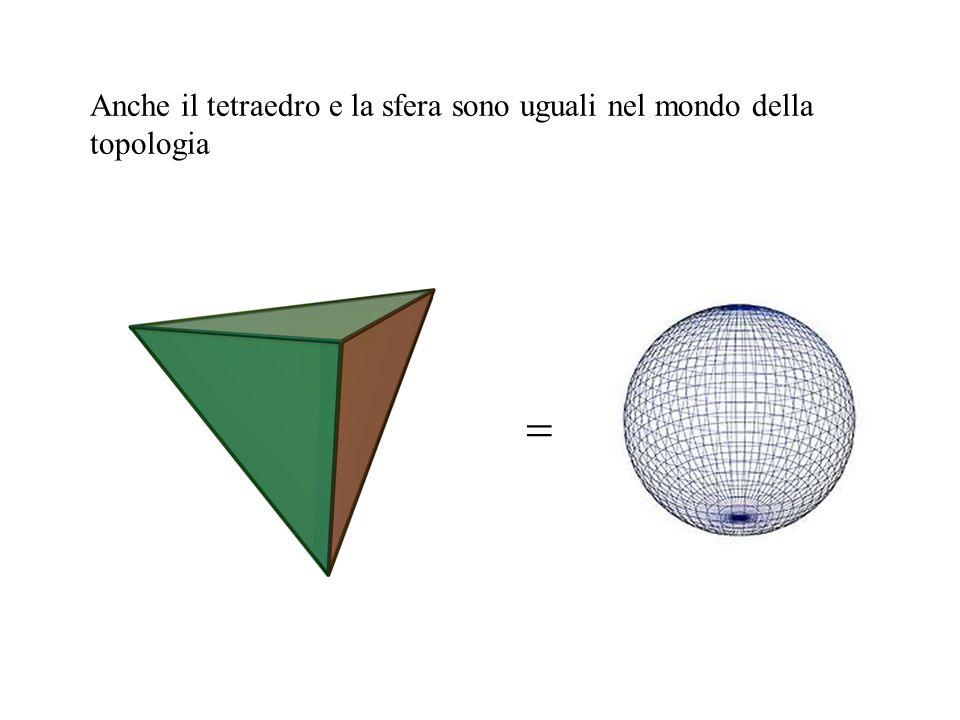 Anche il tetraedro e la sfera sono uguali nel mondo della topologia