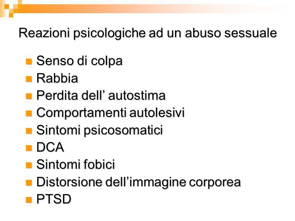 Reazioni psicologiche ad un abuso sessuale
