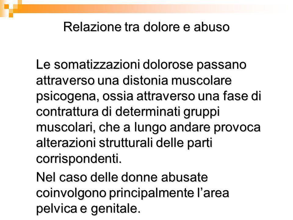 Relazione tra dolore e abuso