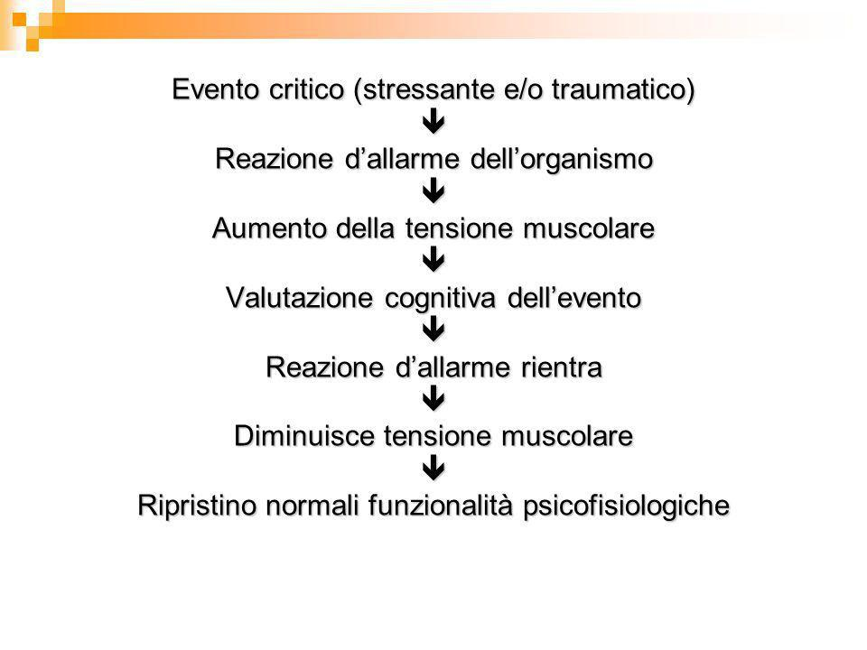 Evento critico (stressante e/o traumatico)  Reazione d'allarme dell'organismo  Aumento della tensione muscolare  Valutazione cognitiva dell'evento  Reazione d'allarme rientra  Diminuisce tensione muscolare  Ripristino normali funzionalità psicofisiologiche