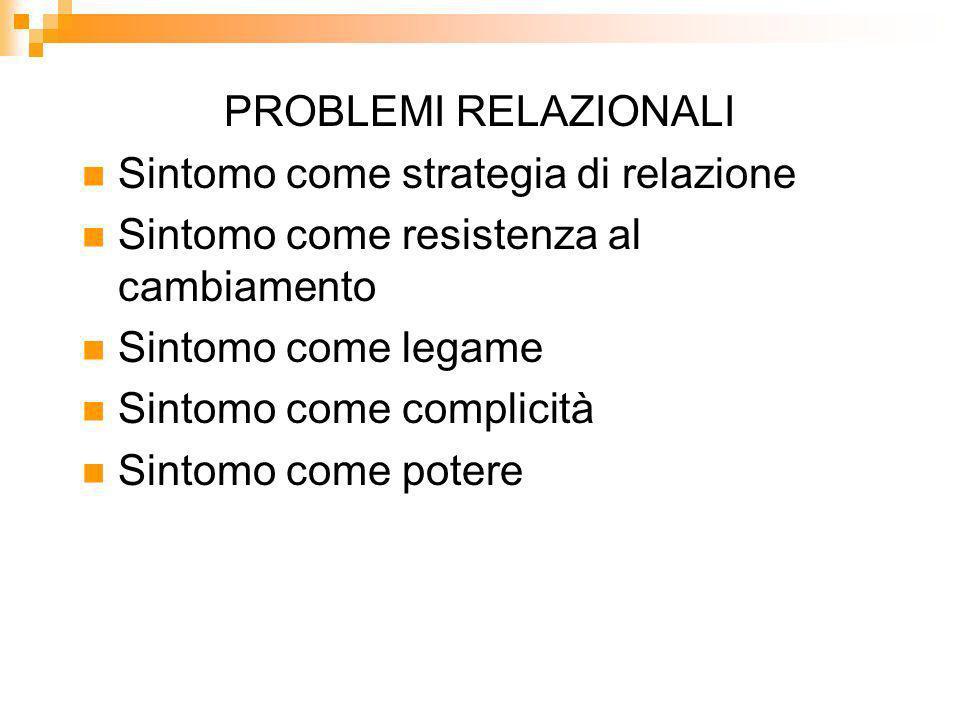PROBLEMI RELAZIONALI Sintomo come strategia di relazione. Sintomo come resistenza al cambiamento. Sintomo come legame.