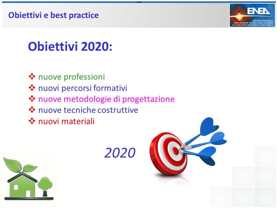 2020 Obiettivi 2020: Obiettivi e best practice nuove professioni