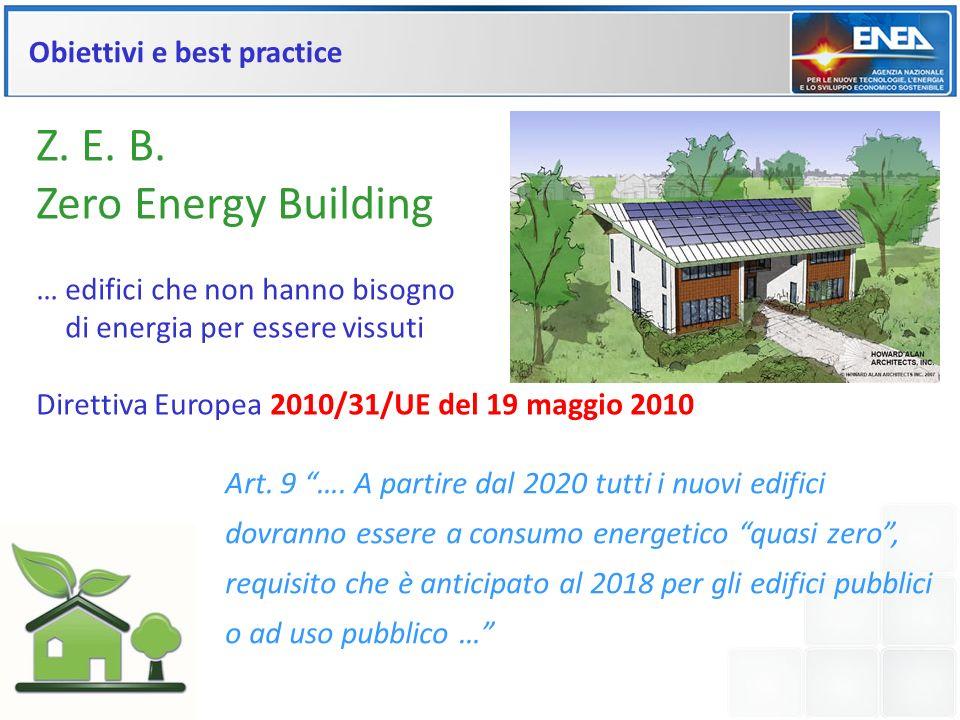 Z. E. B. Zero Energy Building Obiettivi e best practice