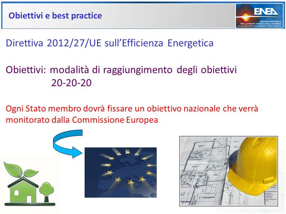 Direttiva 2012/27/UE sull'Efficienza Energetica