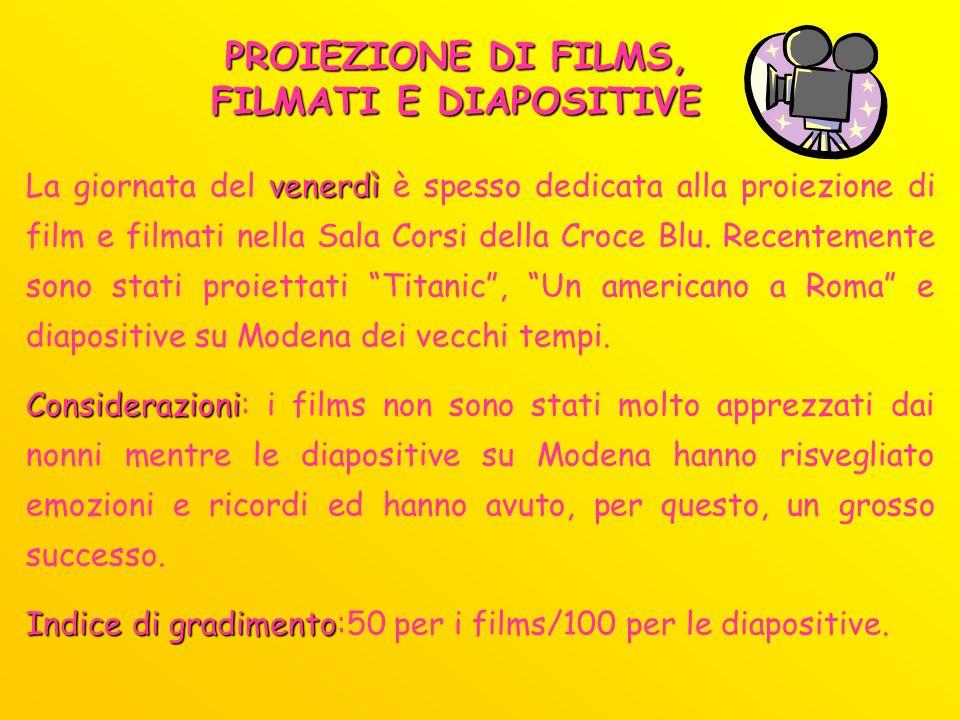 PROIEZIONE DI FILMS, FILMATI E DIAPOSITIVE