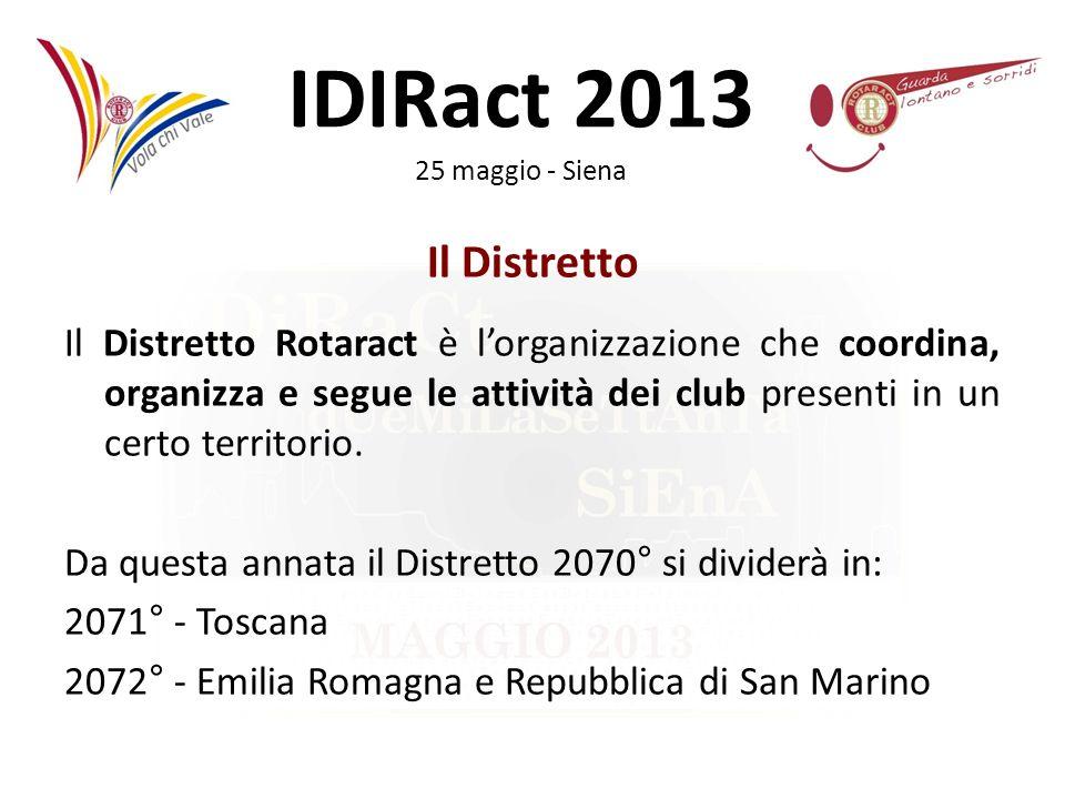 Il Distretto Il Distretto Rotaract è l'organizzazione che coordina, organizza e segue le attività dei club presenti in un certo territorio.