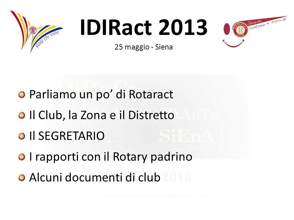 Parliamo un po' di Rotaract