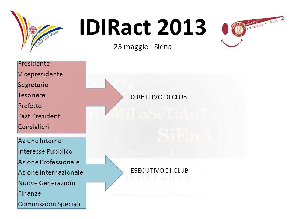 Presidente Vicepresidente Segretario Tesoriere Prefetto Past President Consiglieri