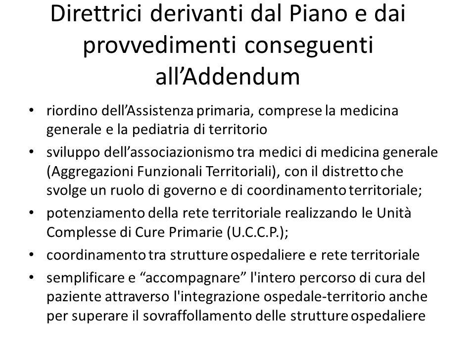 Direttrici derivanti dal Piano e dai provvedimenti conseguenti all'Addendum