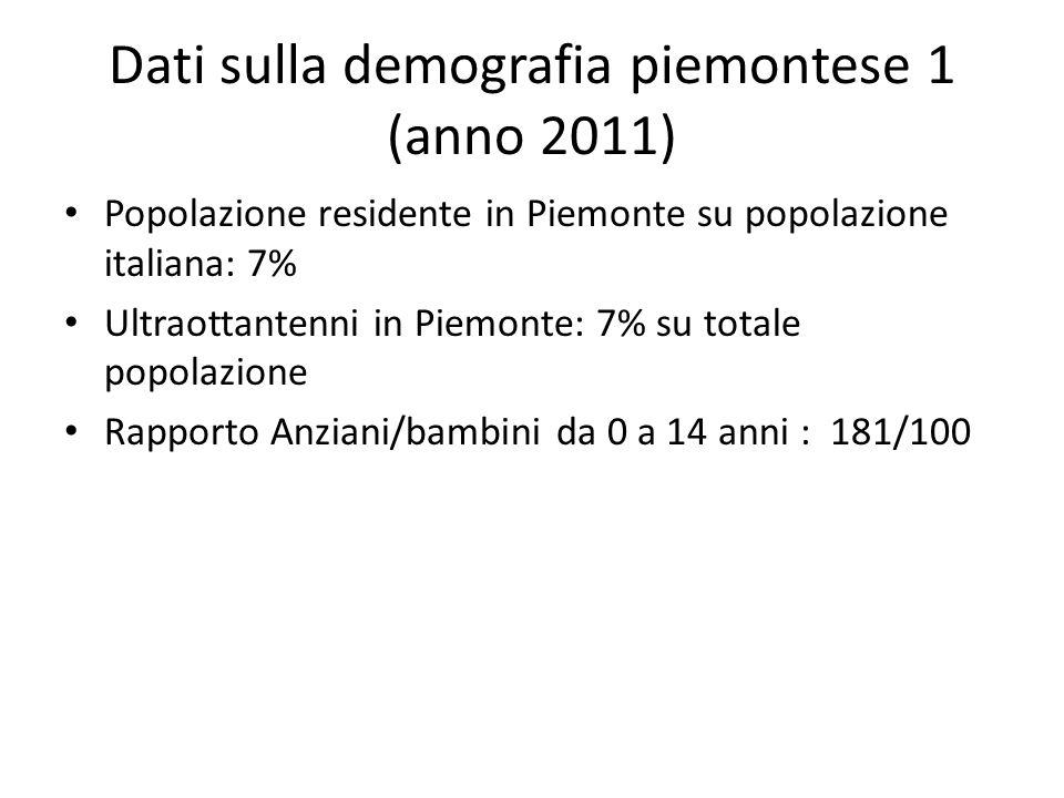 Dati sulla demografia piemontese 1 (anno 2011)