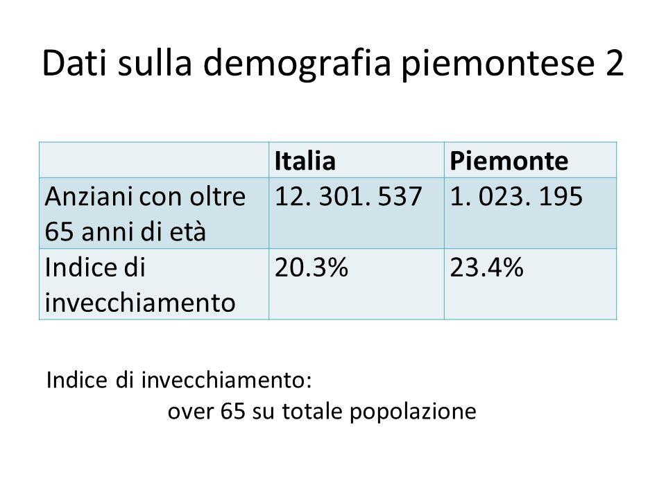 Dati sulla demografia piemontese 2