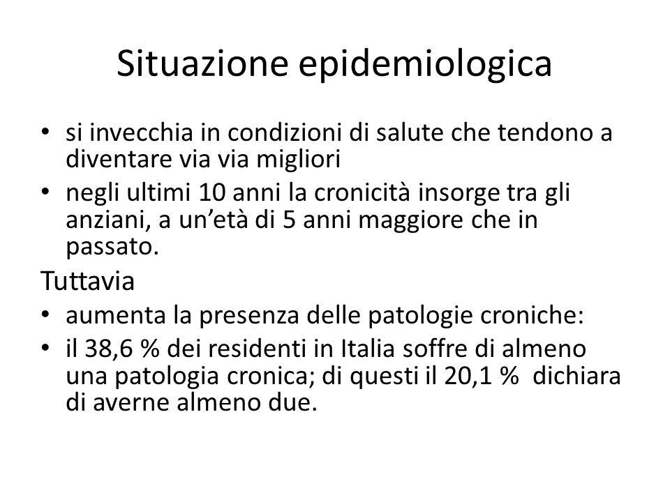 Situazione epidemiologica
