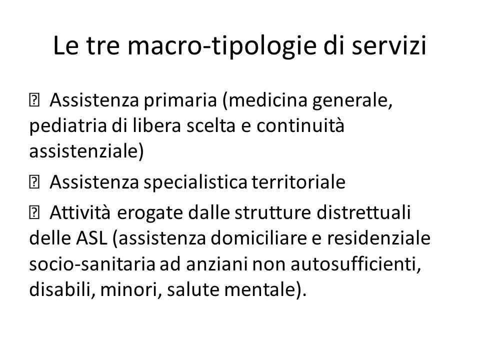 Le tre macro-tipologie di servizi