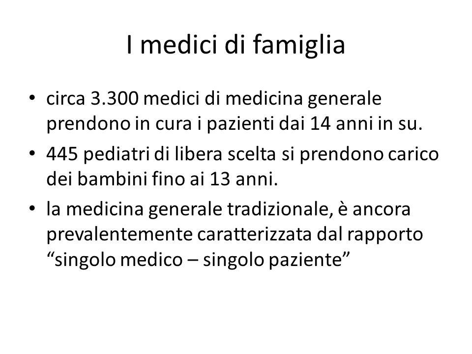 I medici di famiglia circa 3.300 medici di medicina generale prendono in cura i pazienti dai 14 anni in su.