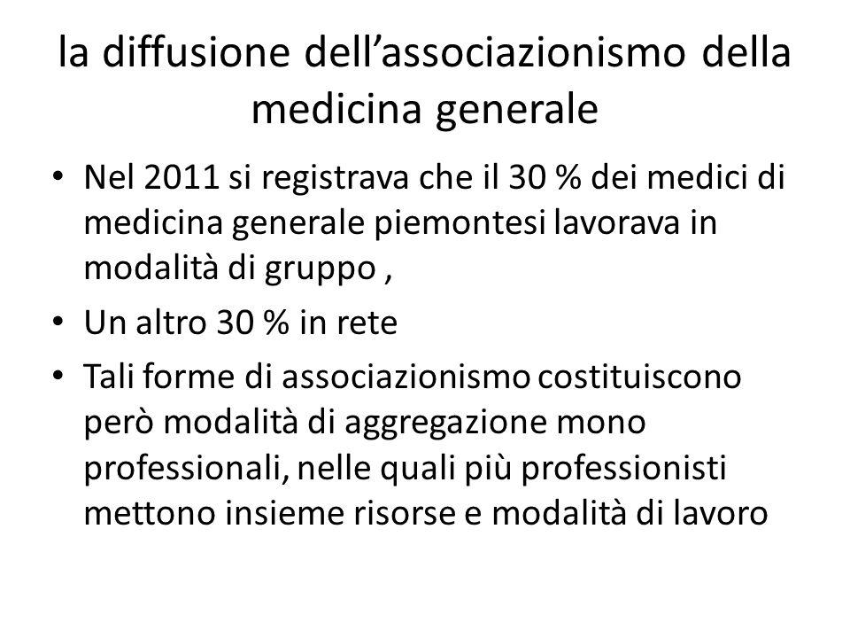 la diffusione dell'associazionismo della medicina generale