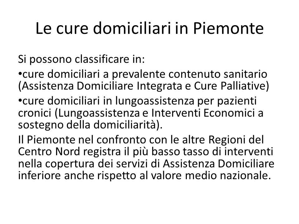 Le cure domiciliari in Piemonte