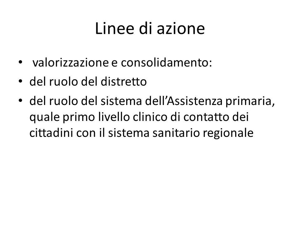 Linee di azione valorizzazione e consolidamento: