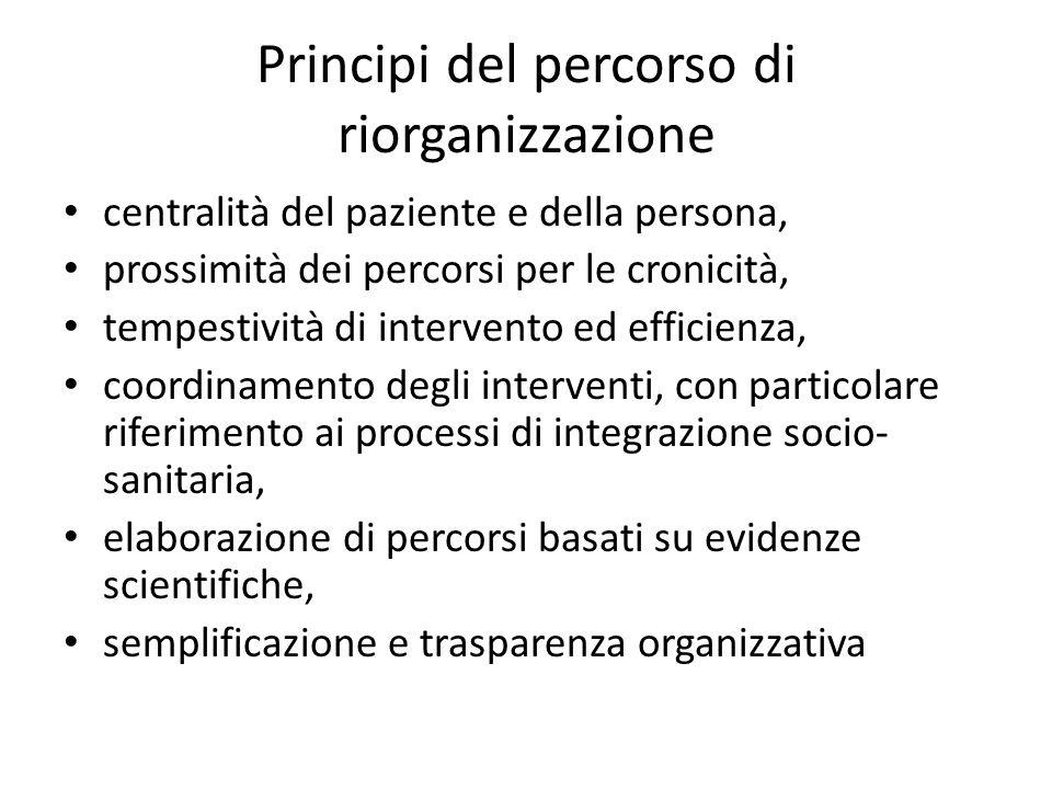 Principi del percorso di riorganizzazione