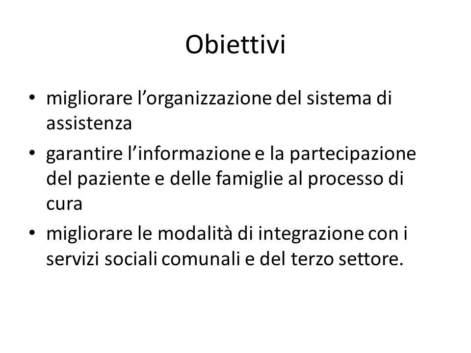 Obiettivi migliorare l'organizzazione del sistema di assistenza