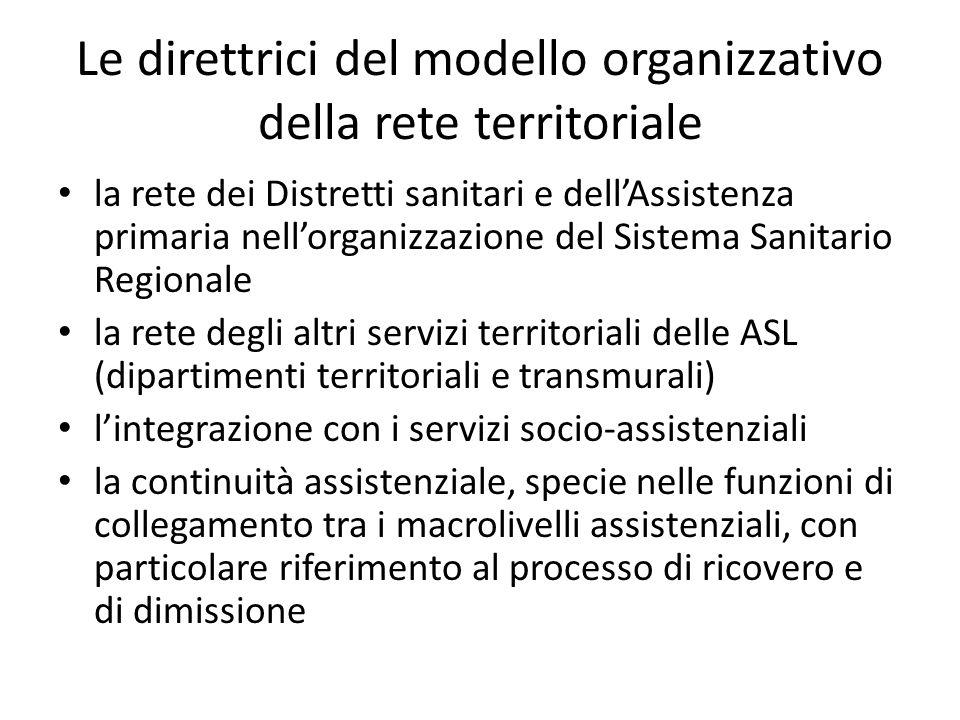 Le direttrici del modello organizzativo della rete territoriale