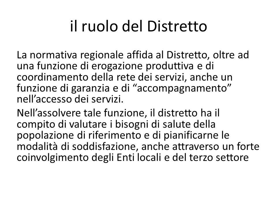 il ruolo del Distretto