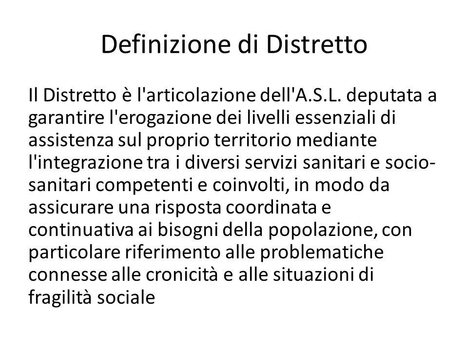 Definizione di Distretto